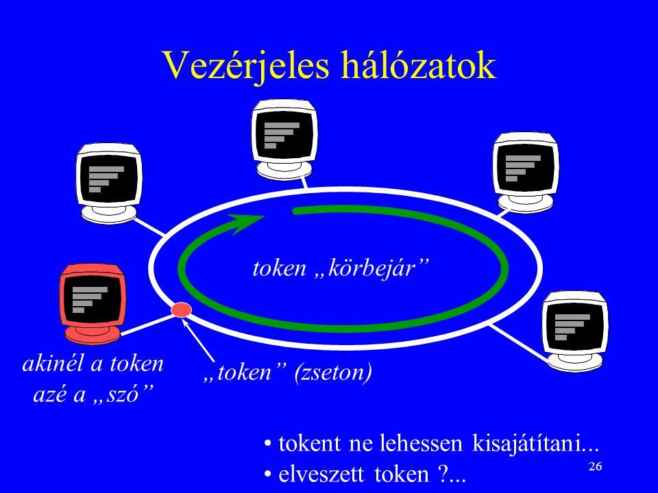 """Vezérjeles hálózatok token """"körbejár akinél a token """"token (zseton)"""