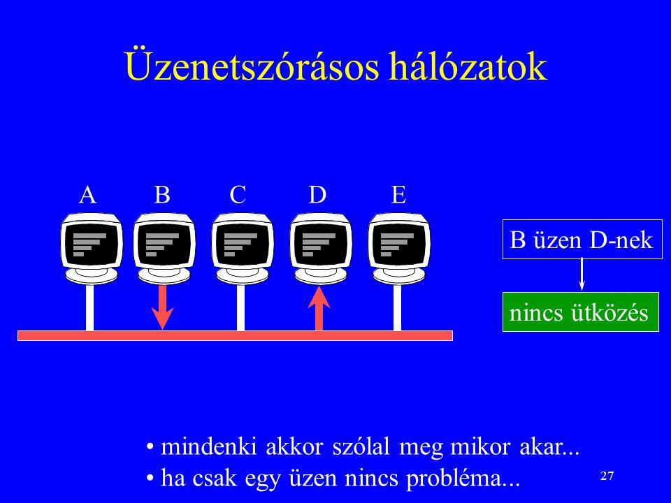 Üzenetszórásos hálózatok