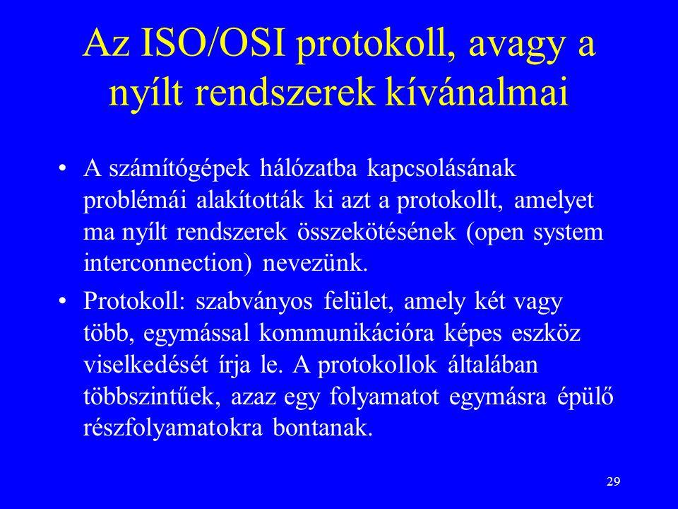 Az ISO/OSI protokoll, avagy a nyílt rendszerek kívánalmai
