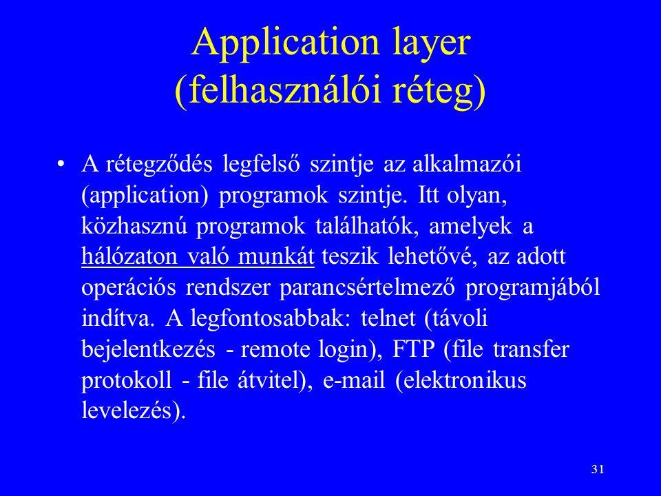 Application layer (felhasználói réteg)