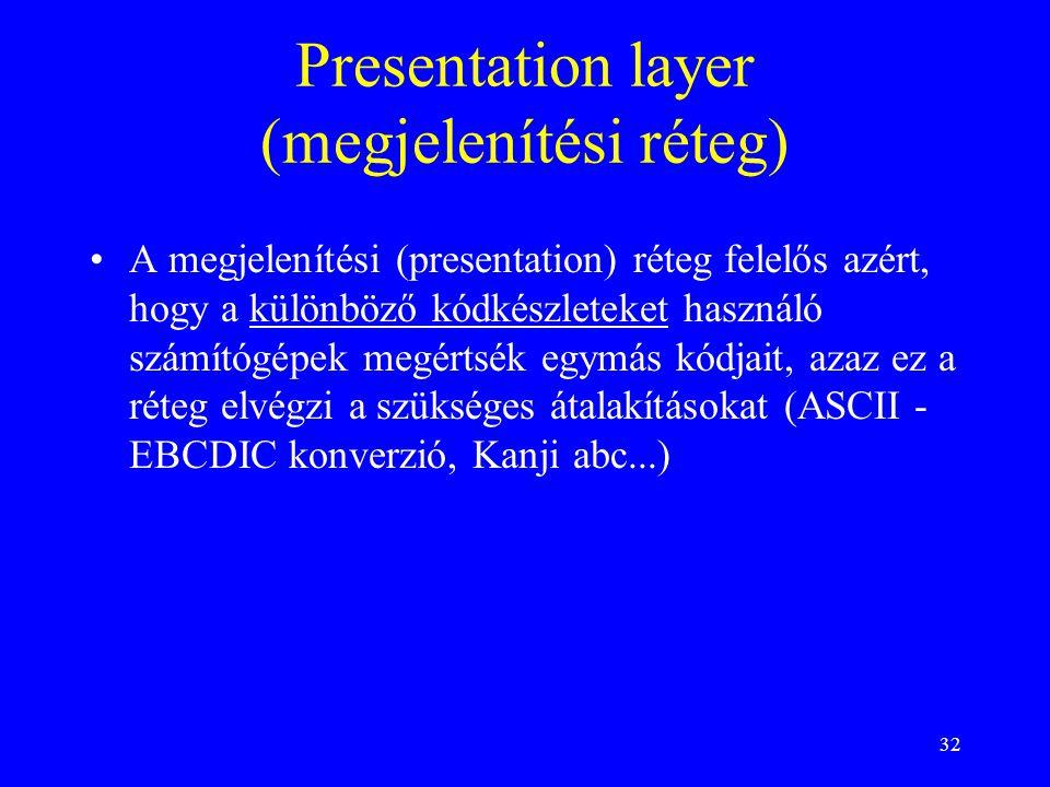Presentation layer (megjelenítési réteg)