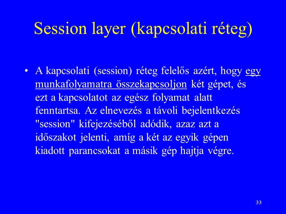 Session layer (kapcsolati réteg)
