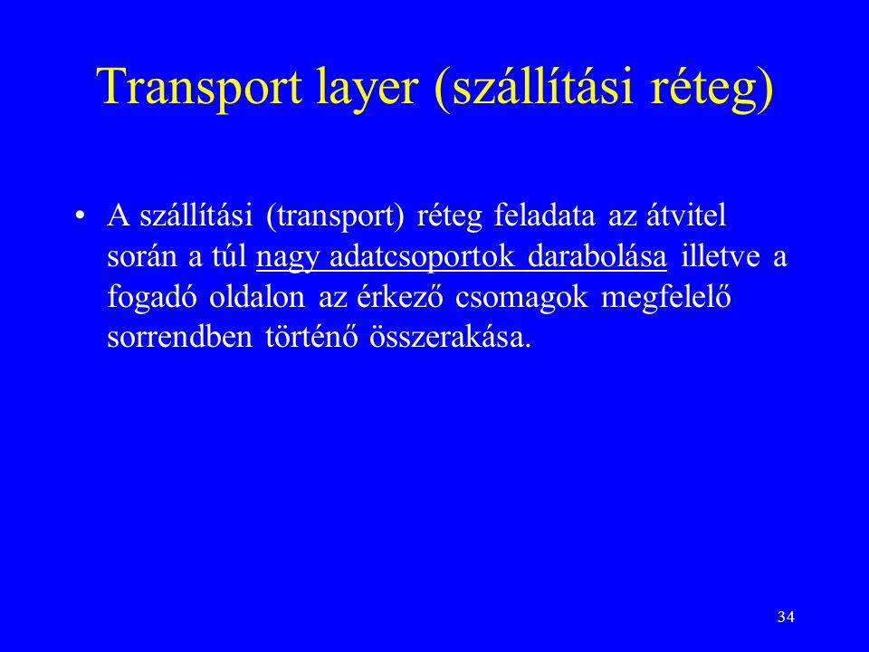 Transport layer (szállítási réteg)