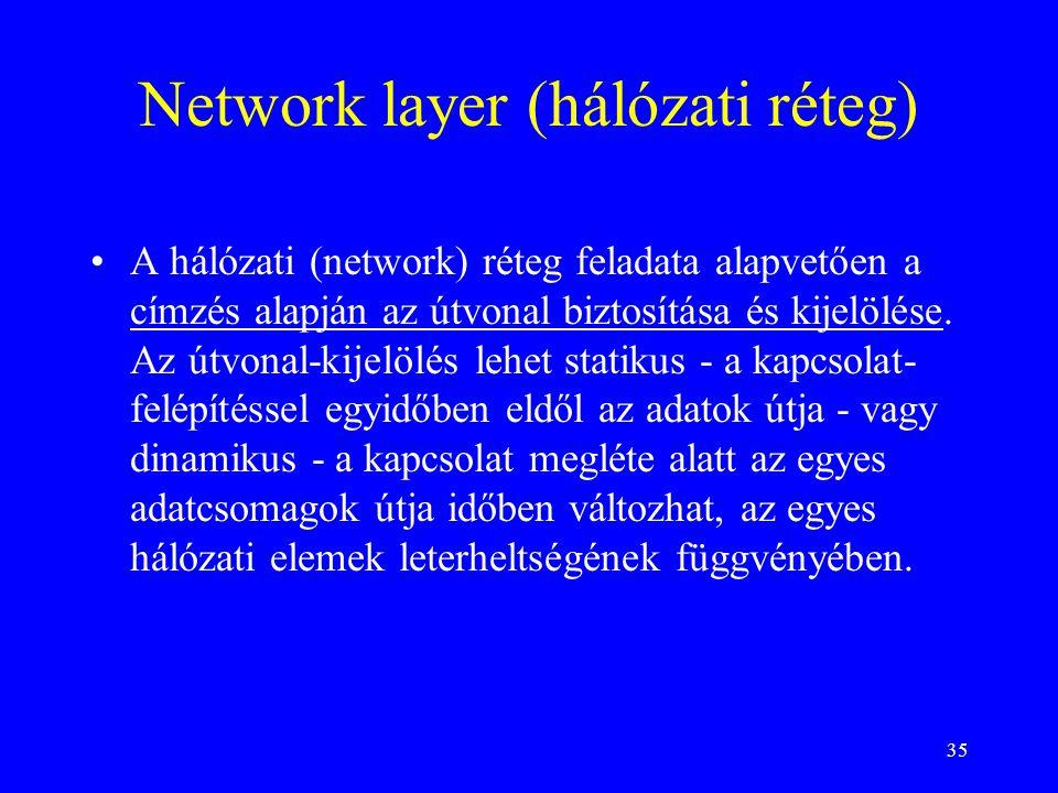 Network layer (hálózati réteg)