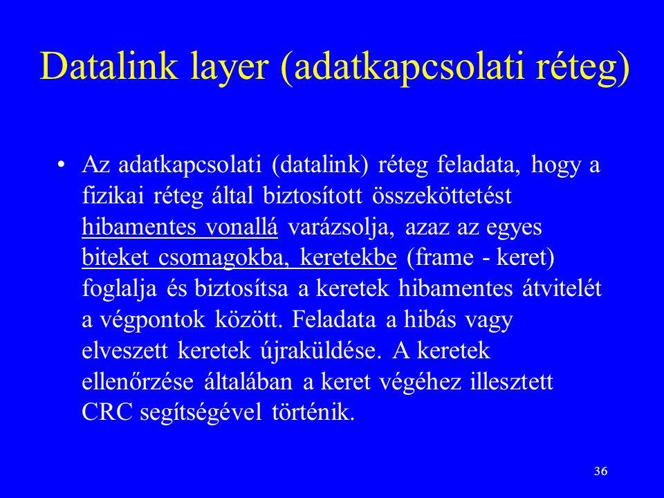 Datalink layer (adatkapcsolati réteg)