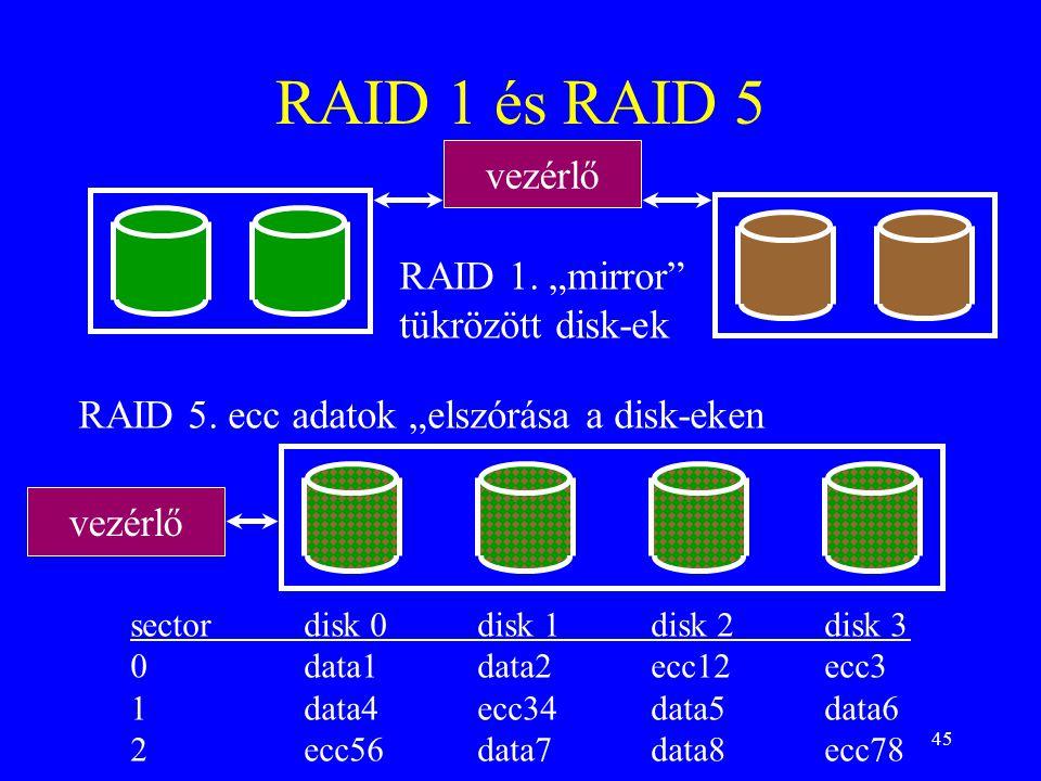"""RAID 1 és RAID 5 vezérlő RAID 1. """"mirror tükrözött disk-ek"""