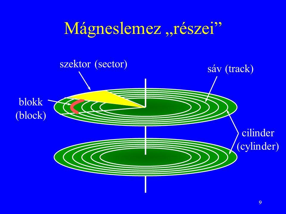 """Mágneslemez """"részei szektor (sector) sáv (track) blokk (block)"""