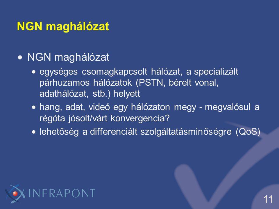 NGN maghálózat NGN maghálózat