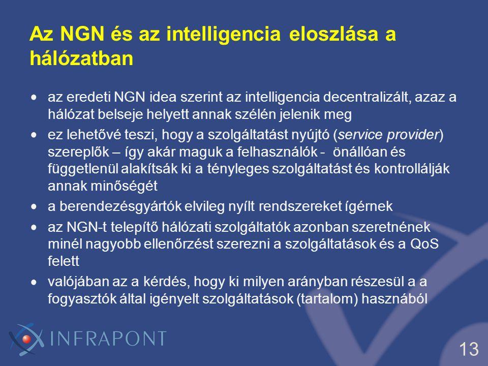 Az NGN és az intelligencia eloszlása a hálózatban