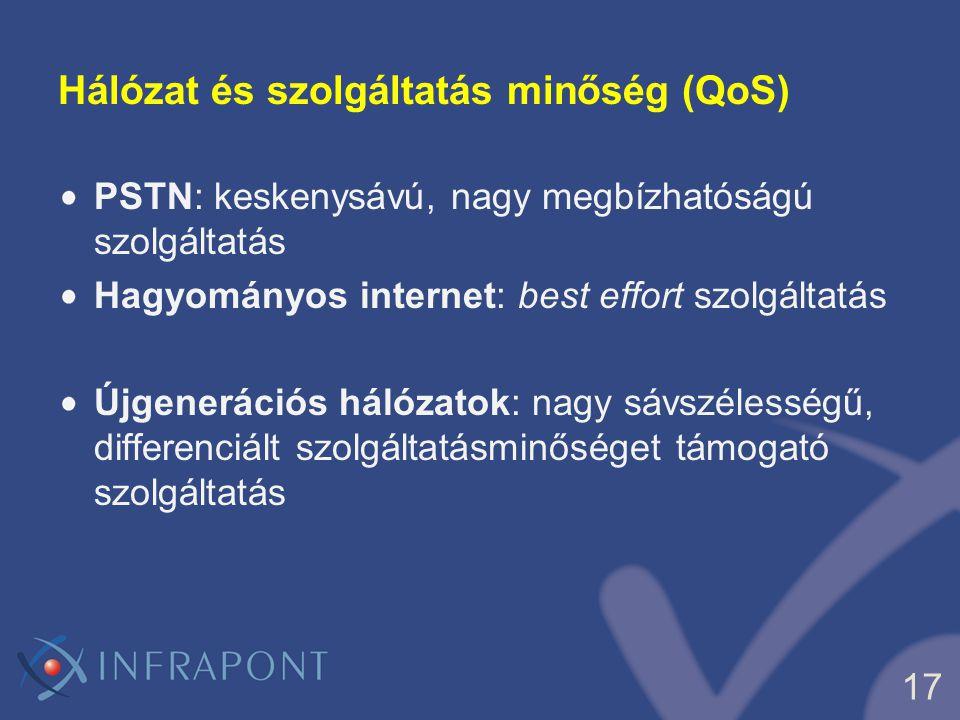 Hálózat és szolgáltatás minőség (QoS)
