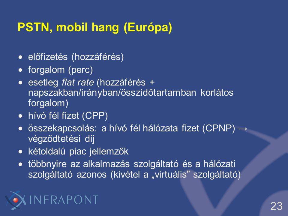 PSTN, mobil hang (Európa)