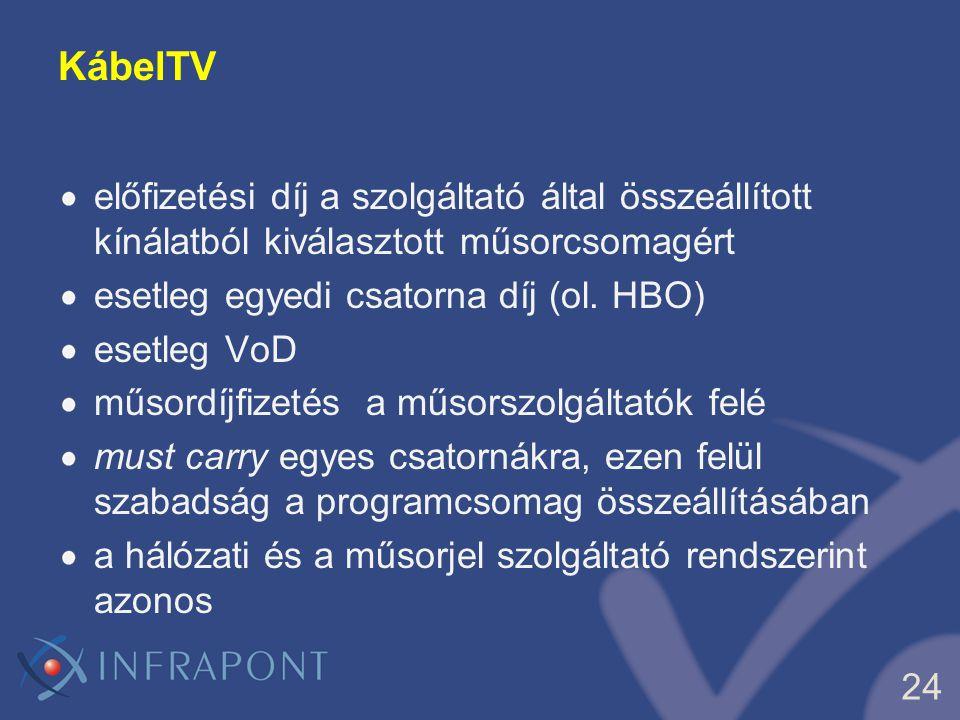 KábelTV előfizetési díj a szolgáltató által összeállított kínálatból kiválasztott műsorcsomagért. esetleg egyedi csatorna díj (ol. HBO)