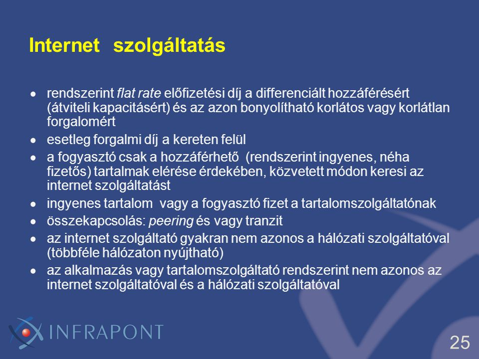 Internet szolgáltatás