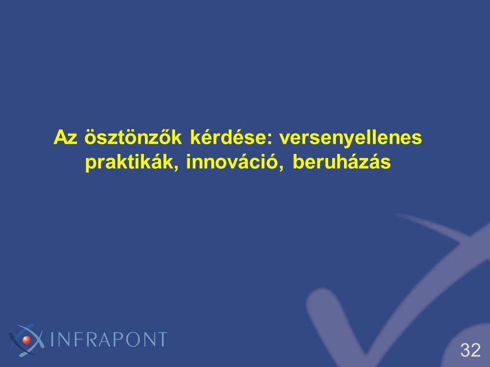 Az ösztönzők kérdése: versenyellenes praktikák, innováció, beruházás