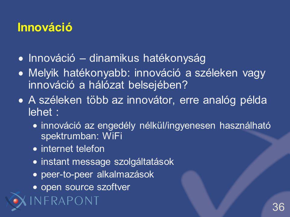 Innováció Innováció – dinamikus hatékonyság