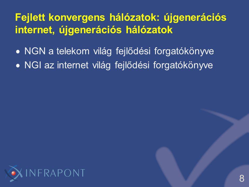 Fejlett konvergens hálózatok: újgenerációs internet, újgenerációs hálózatok