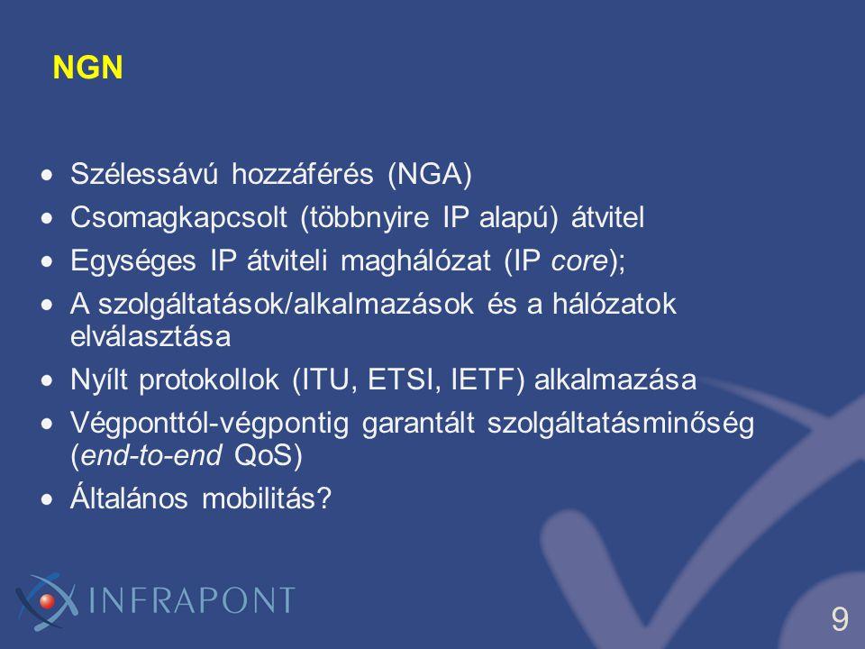 NGN Szélessávú hozzáférés (NGA)
