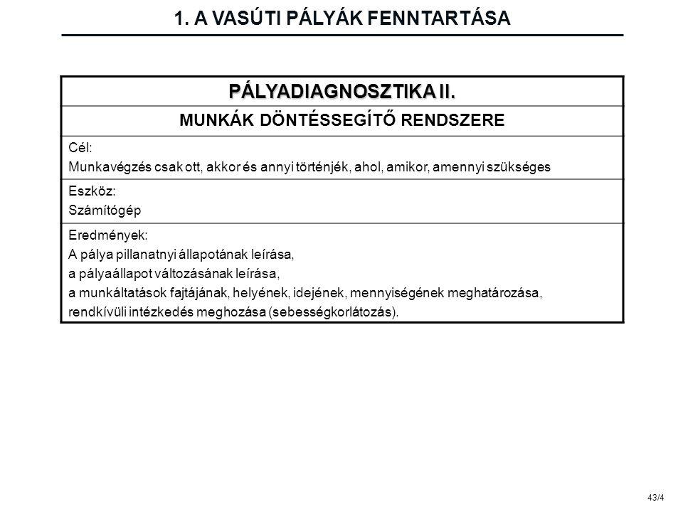 1. A VASÚTI PÁLYÁK FENNTARTÁSA MUNKÁK DÖNTÉSSEGÍTŐ RENDSZERE