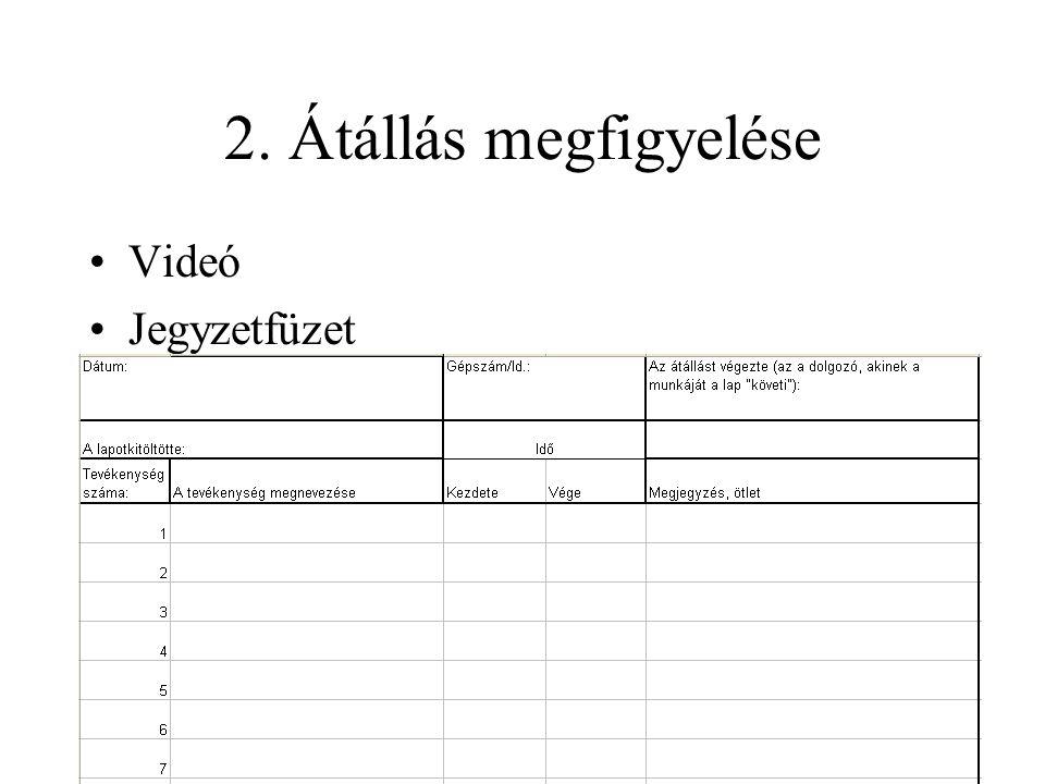 2. Átállás megfigyelése Videó Jegyzetfüzet