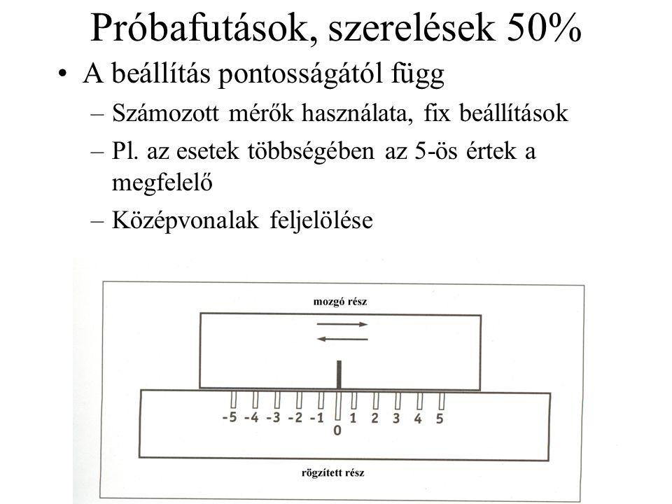 Próbafutások, szerelések 50%