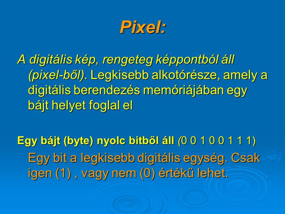 Pixel: