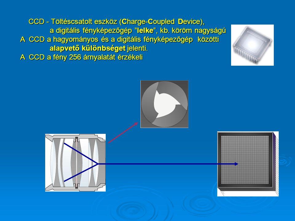 CCD - Töltéscsatolt eszköz (Charge-Coupled Device),