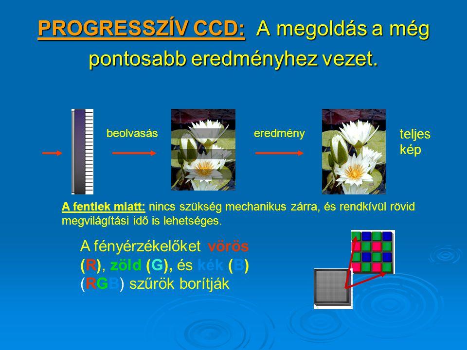 PROGRESSZÍV CCD: A megoldás a még pontosabb eredményhez vezet.