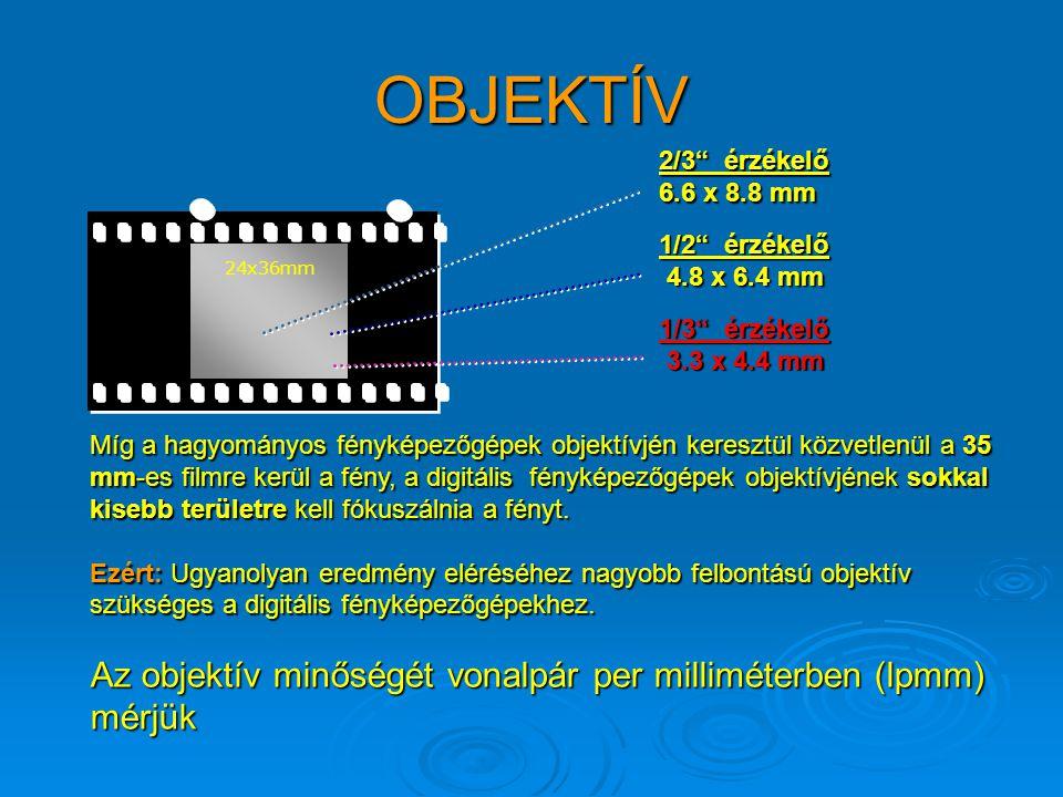 OBJEKTÍV 2/3 érzékelő. 6.6 x 8.8 mm. 24x36mm. 1/2 érzékelő. 4.8 x 6.4 mm. 1/3 érzékelő.