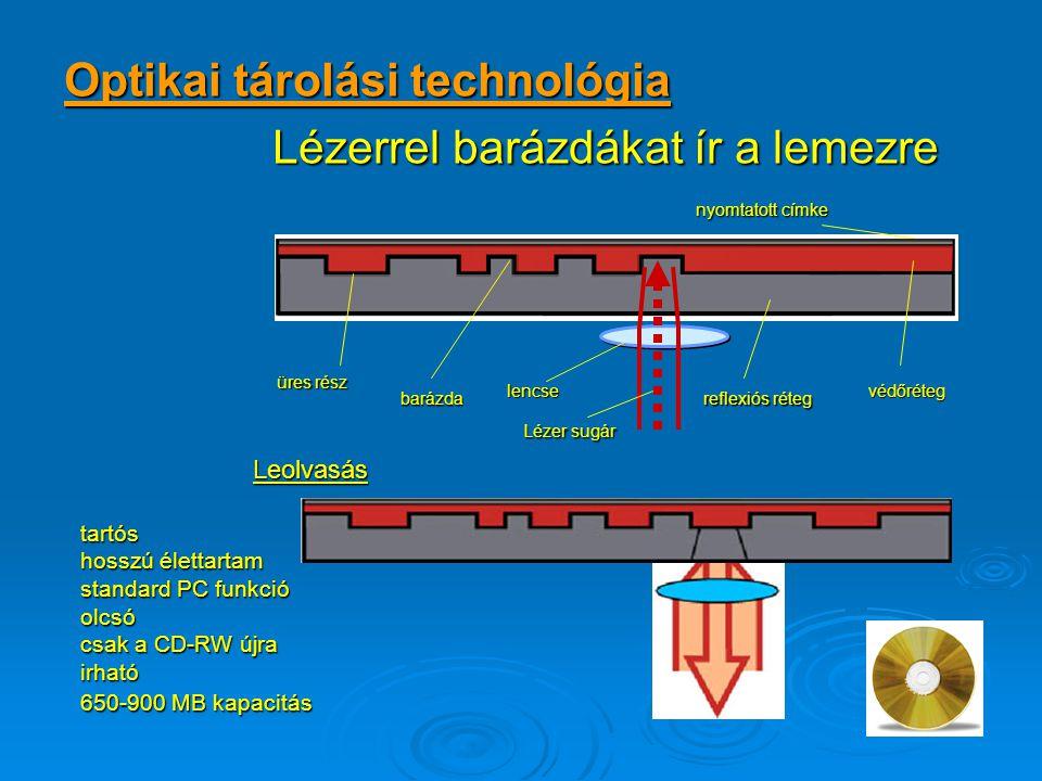 Optikai tárolási technológia Lézerrel barázdákat ír a lemezre
