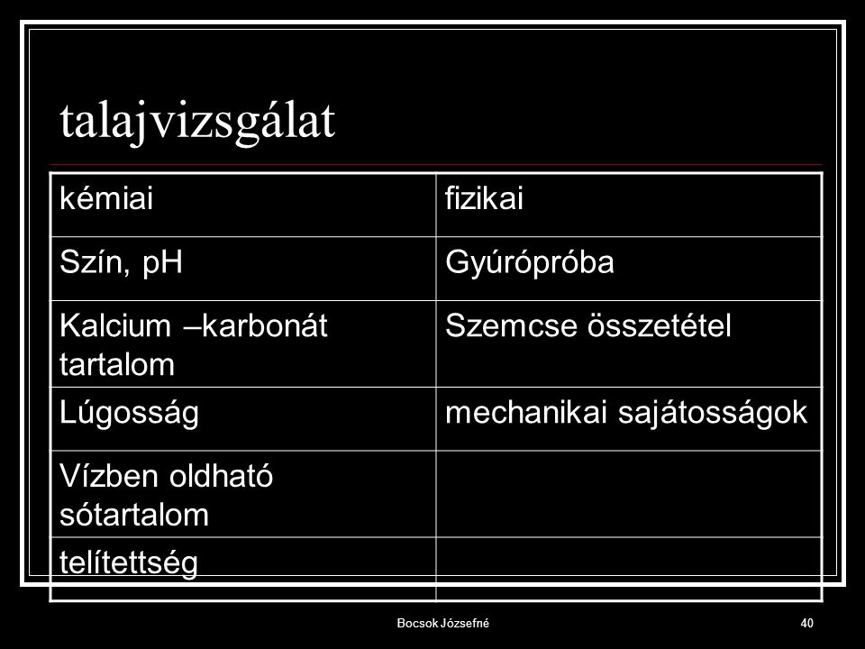 talajvizsgálat kémiai fizikai Szín, pH Gyúrópróba