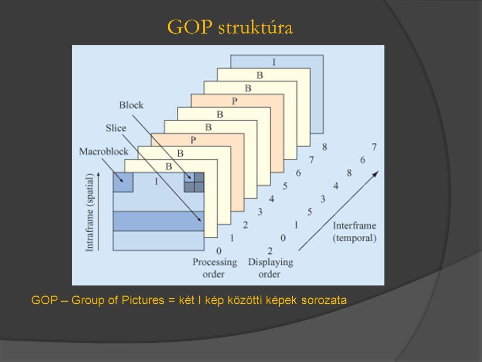 GOP struktúra GOP – Group of Pictures = két I kép közötti képek sorozata