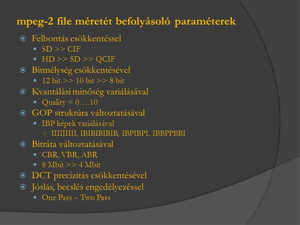 mpeg-2 file méretét befolyásoló paraméterek