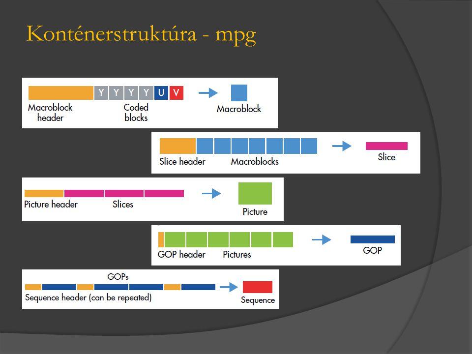 Konténerstruktúra - mpg