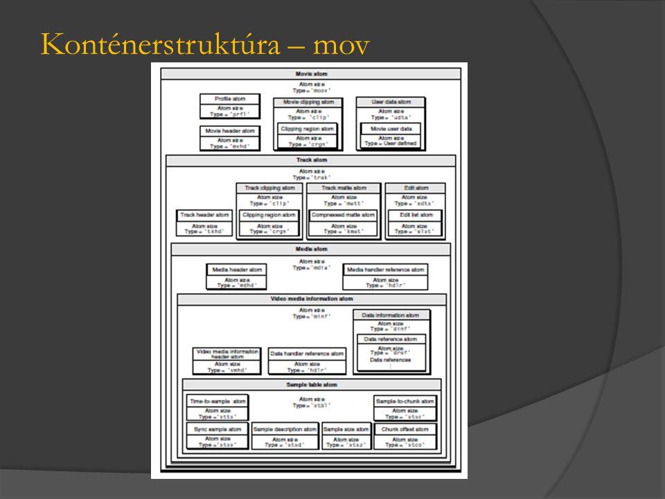 Konténerstruktúra – mov