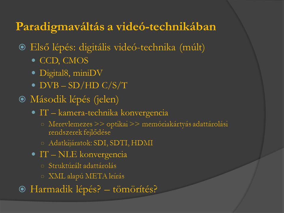 Paradigmaváltás a videó-technikában