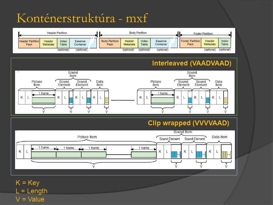 Konténerstruktúra - mxf