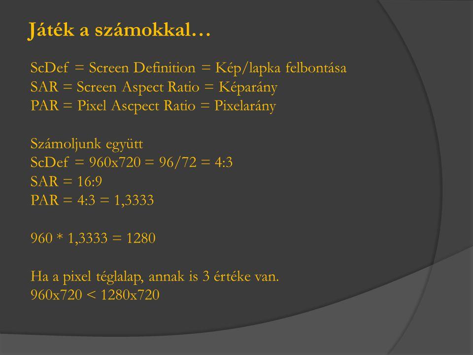 Játék a számokkal… ScDef = Screen Definition = Kép/lapka felbontása
