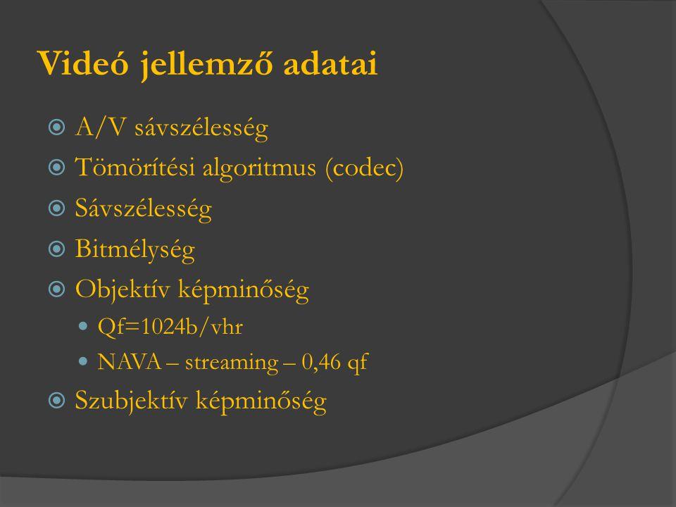 Videó jellemző adatai A/V sávszélesség Tömörítési algoritmus (codec)