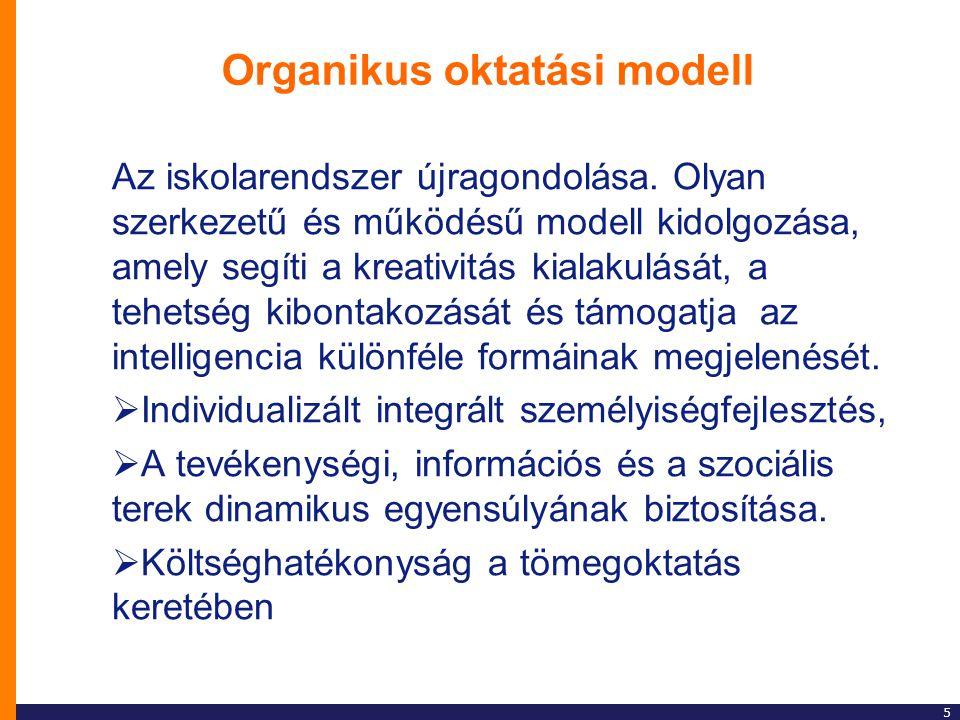 Organikus oktatási modell