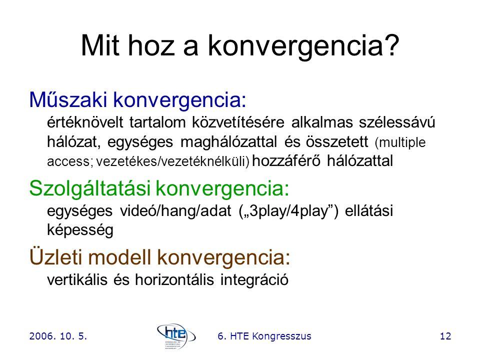 Mit hoz a konvergencia