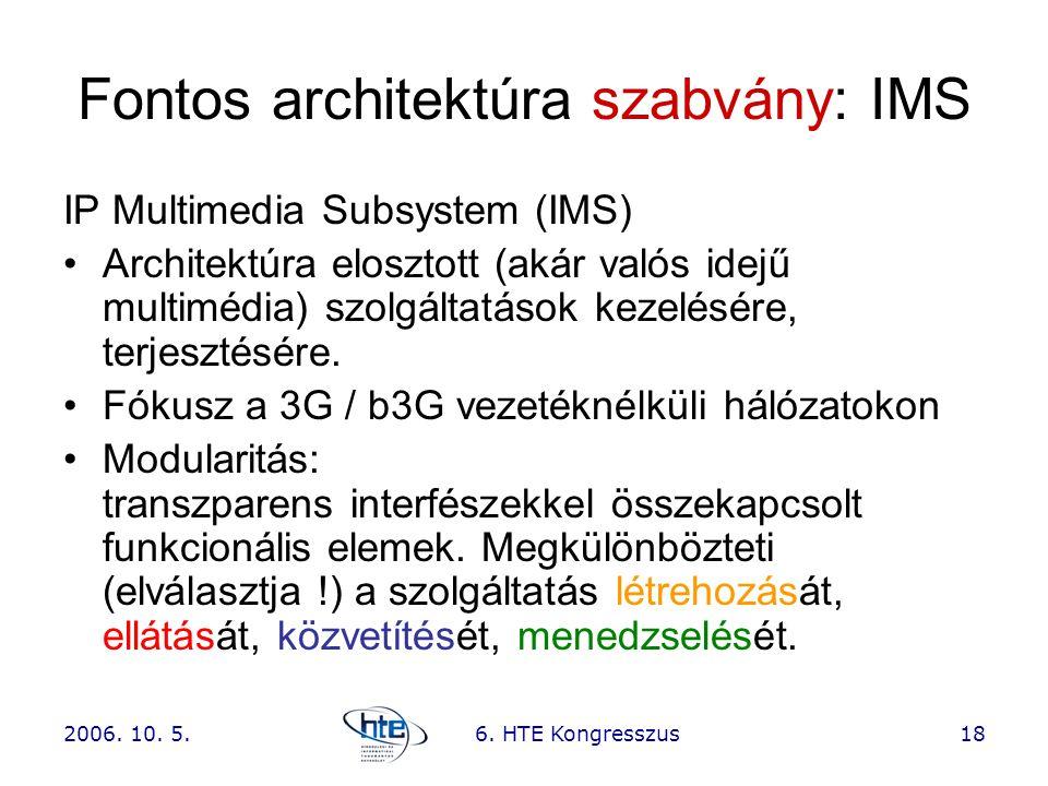 Fontos architektúra szabvány: IMS