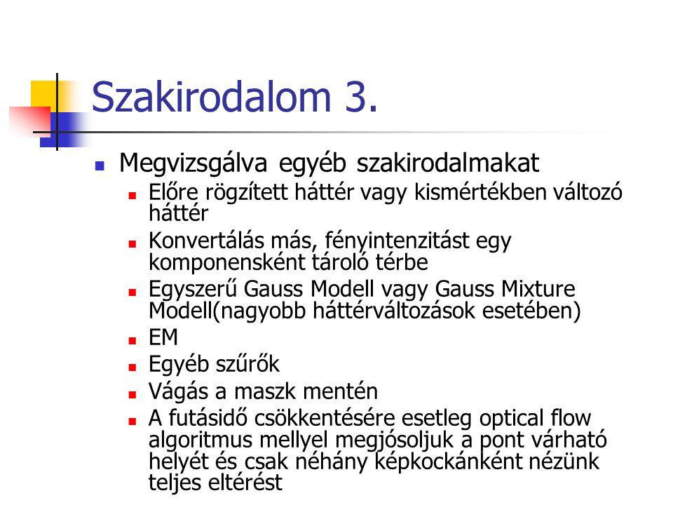Szakirodalom 3. Megvizsgálva egyéb szakirodalmakat
