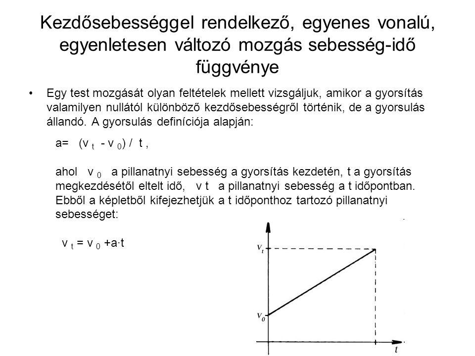 Kezdősebességgel rendelkező, egyenes vonalú, egyenletesen változó mozgás sebesség-idő függvénye