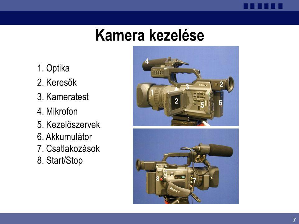 Kamera kezelése 1. Optika 2. Keresők 3. Kameratest 4. Mikrofon