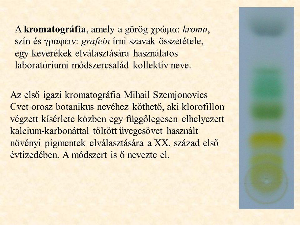 A kromatográfia, amely a görög χρώμα: kroma, szín és γραφειν: grafein írni szavak összetétele, egy keverékek elválasztására használatos laboratóriumi módszercsalád kollektív neve.