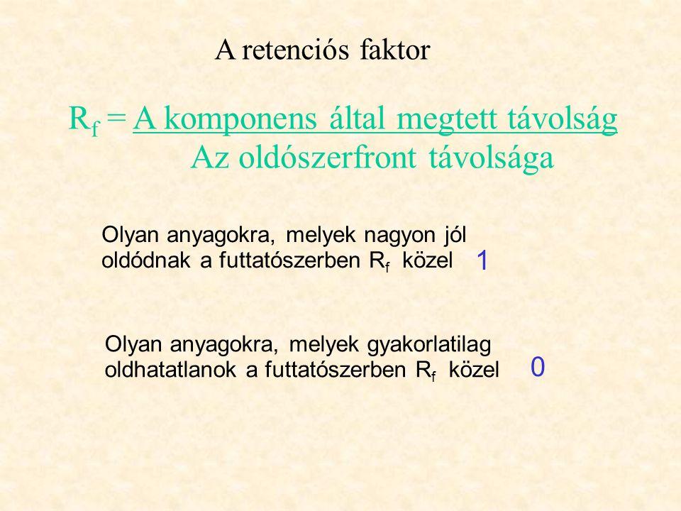 Rf = A komponens által megtett távolság Az oldószerfront távolsága