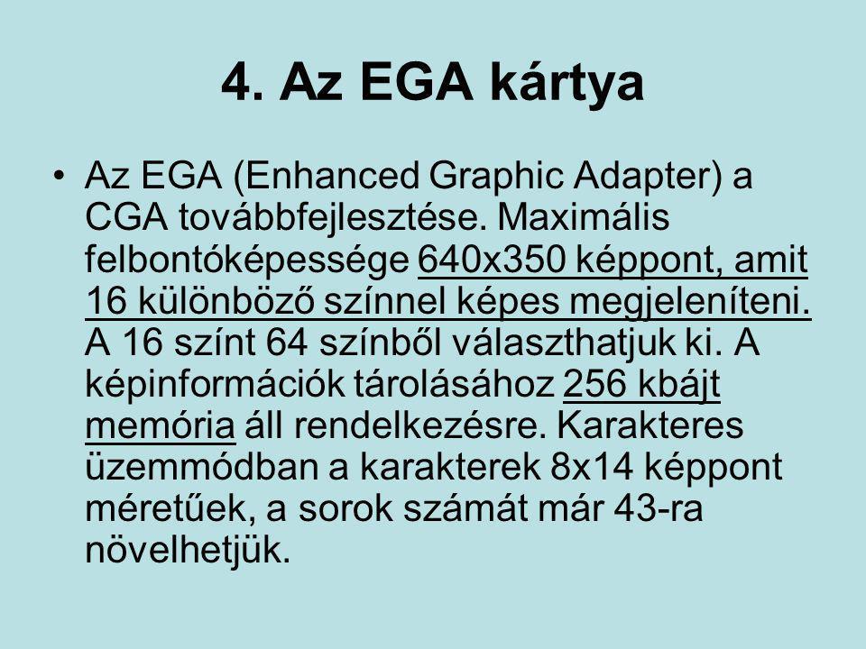 4. Az EGA kártya
