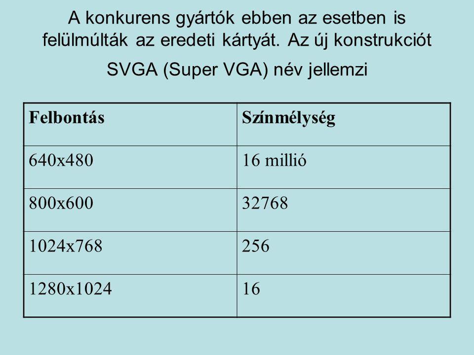 A konkurens gyártók ebben az esetben is felülmúlták az eredeti kártyát. Az új konstrukciót SVGA (Super VGA) név jellemzi