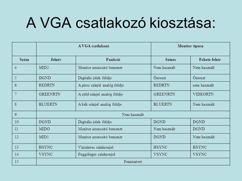 A VGA csatlakozó kiosztása: