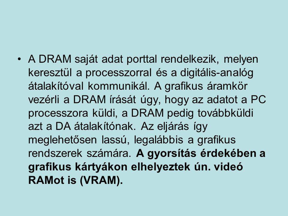 A DRAM saját adat porttal rendelkezik, melyen keresztül a processzorral és a digitális-analóg átalakítóval kommunikál.